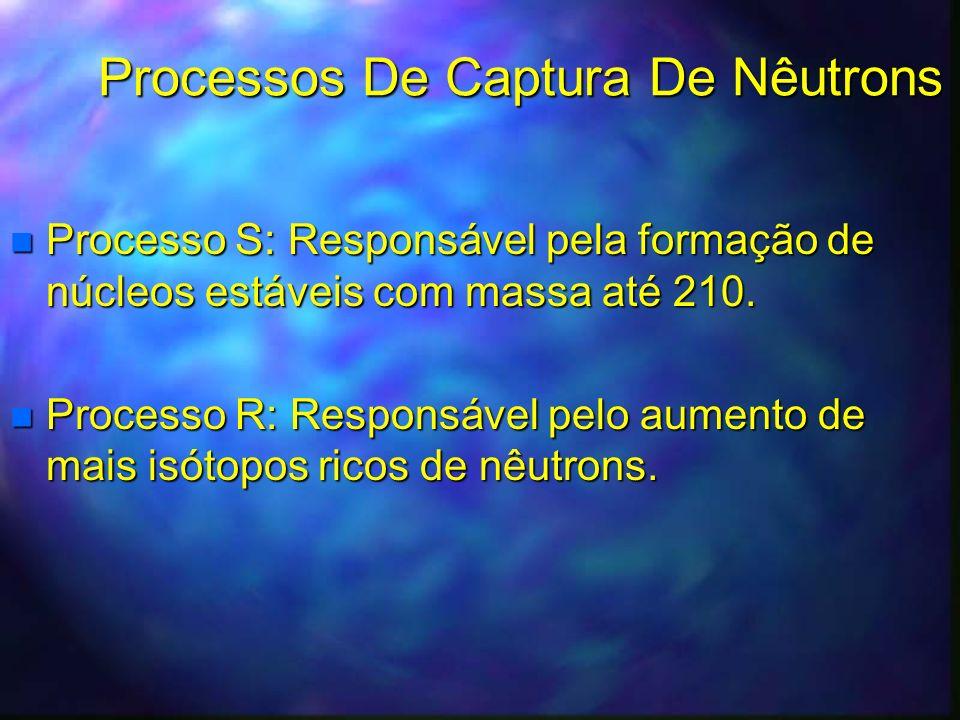 Julho 2012Escola do CBPF Nucleossíntese explosiva A questão da nucleossíntese explosiva em Supernova