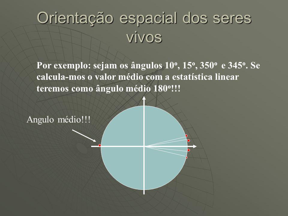 Orientação espacial dos seres vivos Por exemplo: sejam os ângulos 10 o, 15 o, 350 o e 345 o. Se calcula-mos o valor médio com a estatística linear ter
