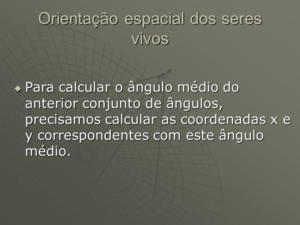 Orientação espacial dos seres vivos Para calcular o ângulo médio do anterior conjunto de ângulos, precisamos calcular as coordenadas x e y corresponde