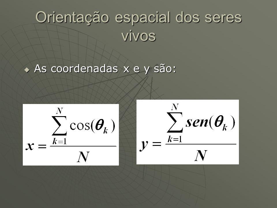 Orientação espacial dos seres vivos As coordenadas x e y são: As coordenadas x e y são:
