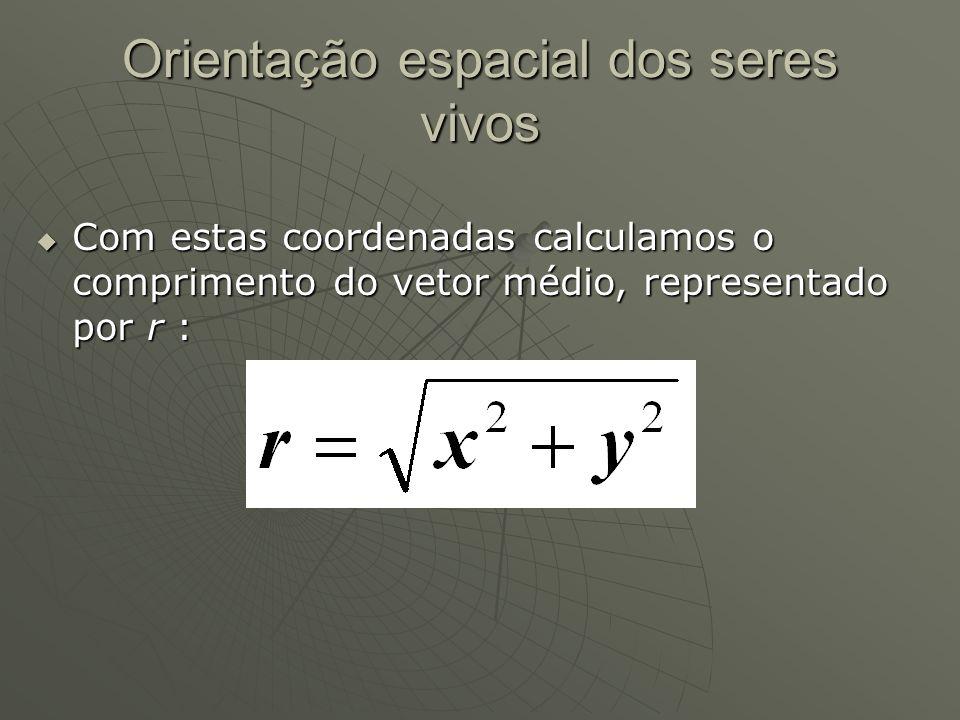 Orientação espacial dos seres vivos Com estas coordenadas calculamos o comprimento do vetor médio, representado por r : Com estas coordenadas calculam