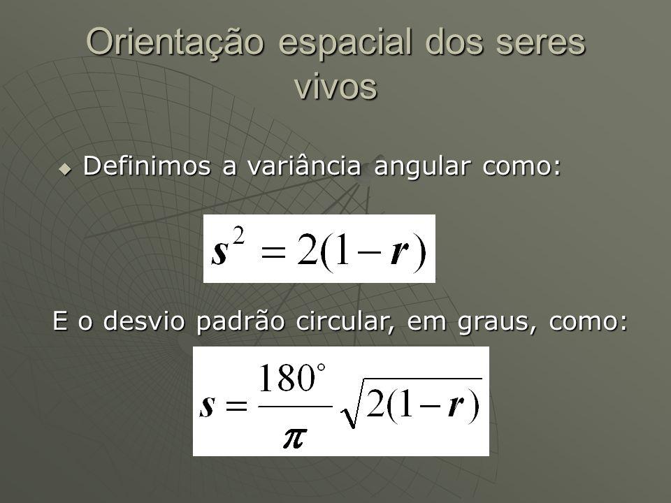 Orientação espacial dos seres vivos Definimos a variância angular como: Definimos a variância angular como: E o desvio padrão circular, em graus, como
