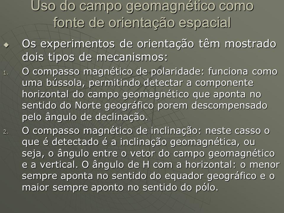 Uso do campo geomagnético como fonte de orientação espacial Os experimentos de orientação têm mostrado dois tipos de mecanismos: Os experimentos de or