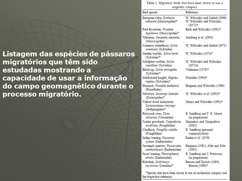 Listagem das espécies de pássaros migratórios que têm sido estudadas mostrando a capacidade de usar a informação do campo geomagnético durante o proce