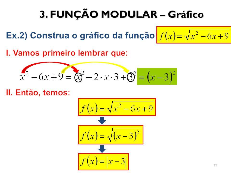 3. FUNÇÃO MODULAR – Gráfico Ex.2) Construa o gráfico da função: 11