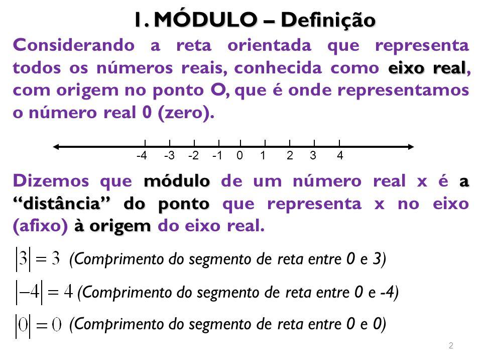 1. MÓDULO – Definição eixo real Considerando a reta orientada que representa todos os números reais, conhecida como eixo real, com origem no ponto O,