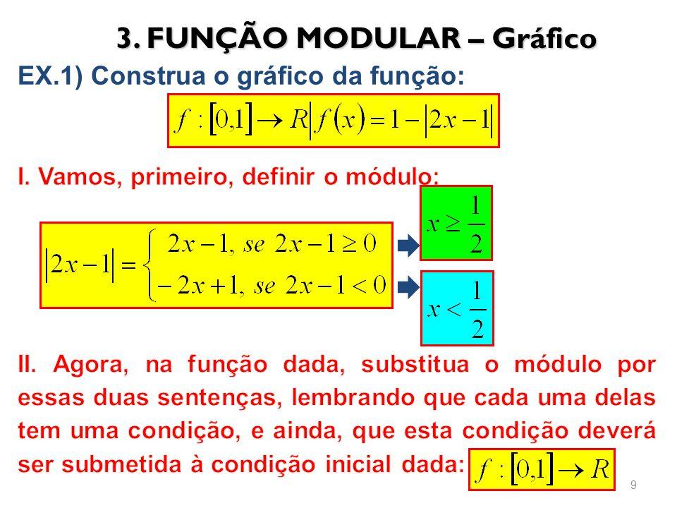 3. FUNÇÃO MODULAR – Gráfico EX.1) Construa o gráfico da função: 9