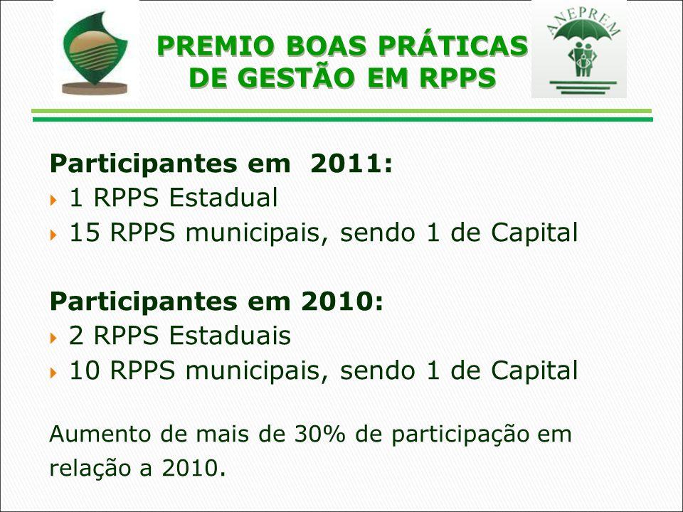Participantes em 2011: 1 RPPS Estadual 15 RPPS municipais, sendo 1 de Capital Participantes em 2010: 2 RPPS Estaduais 10 RPPS municipais, sendo 1 de Capital Aumento de mais de 30% de participação em relação a 2010.