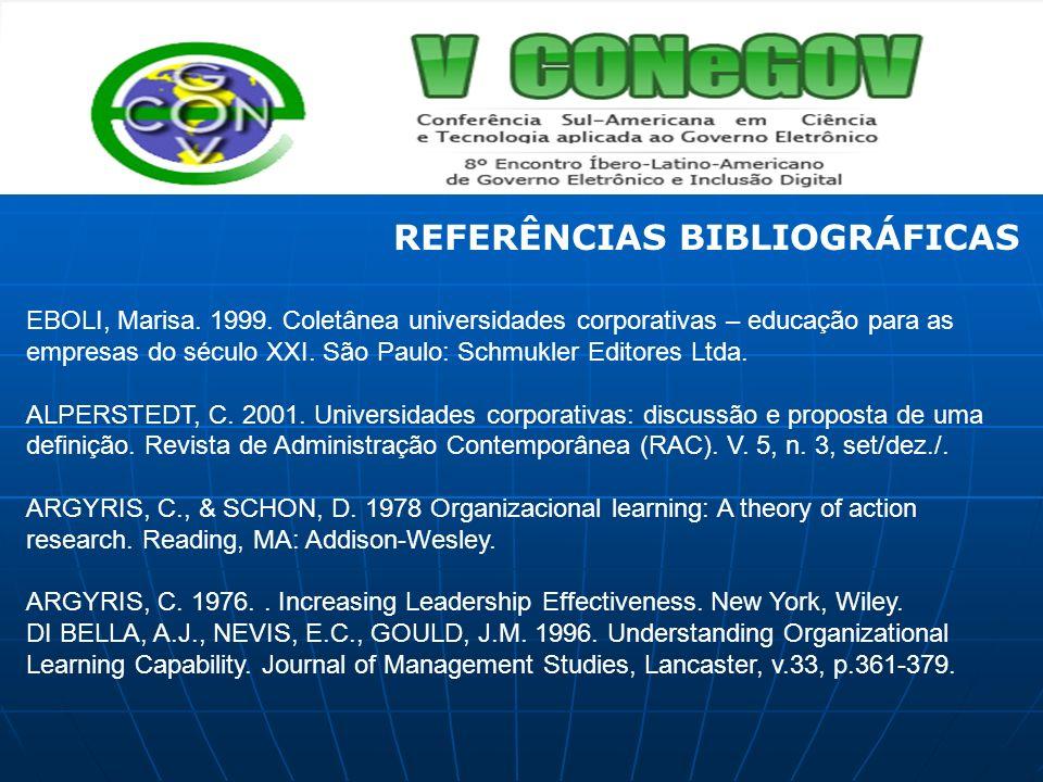 EBOLI, Marisa. 1999. Coletânea universidades corporativas – educação para as empresas do século XXI. São Paulo: Schmukler Editores Ltda. ALPERSTEDT, C