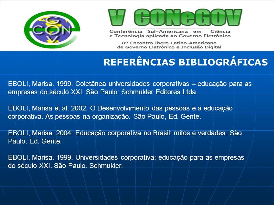 EBOLI, Marisa. 1999. Coletânea universidades corporativas – educação para as empresas do século XXI. São Paulo: Schmukler Editores Ltda. EBOLI, Marisa