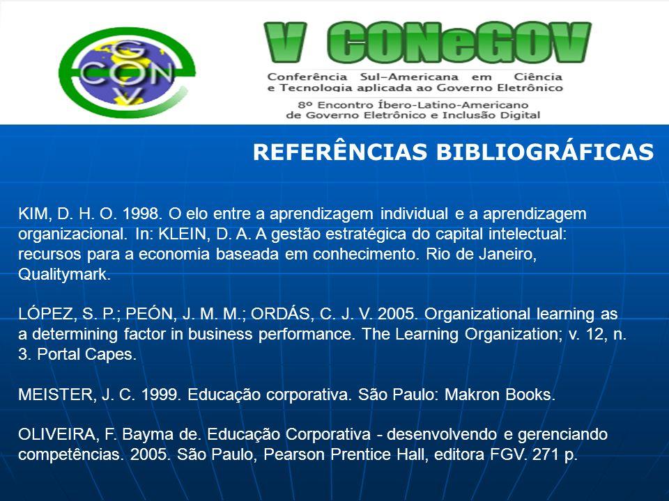 KIM, D. H. O. 1998. O elo entre a aprendizagem individual e a aprendizagem organizacional. In: KLEIN, D. A. A gestão estratégica do capital intelectua