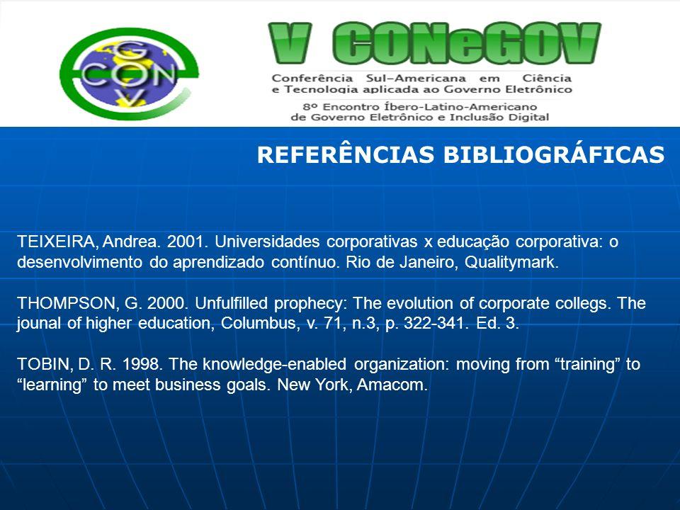 TEIXEIRA, Andrea. 2001. Universidades corporativas x educação corporativa: o desenvolvimento do aprendizado contínuo. Rio de Janeiro, Qualitymark. THO
