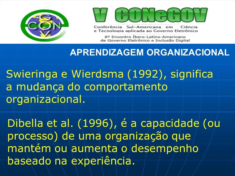 APRENDIZAGEM ORGANIZACIONAL Swieringa e Wierdsma (1992), significa a mudança do comportamento organizacional. Dibella et al. (1996), é a capacidade (o