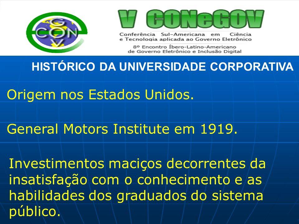 HISTÓRICO DA UNIVERSIDADE CORPORATIVA Origem nos Estados Unidos. General Motors Institute em 1919. Investimentos maciços decorrentes da insatisfação c