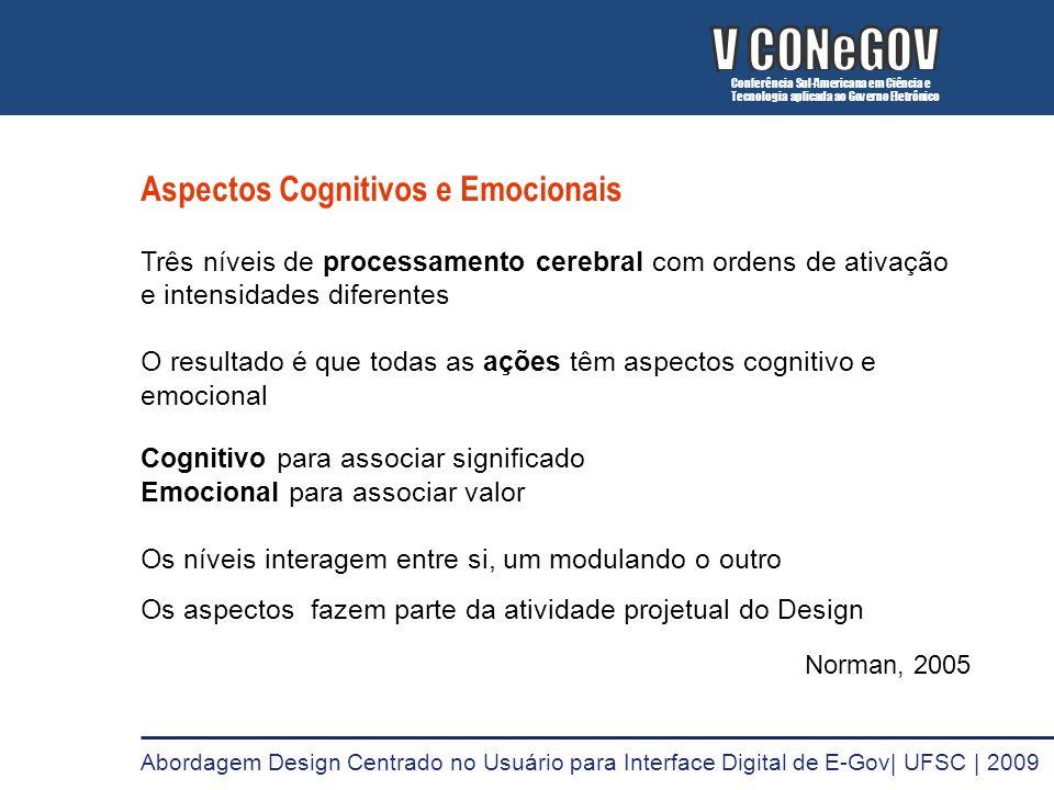 Aspectos Cognitivos e Emocionais Três níveis de processamento cerebral com ordens de ativação e intensidades diferentes O resultado é que todas as açõ