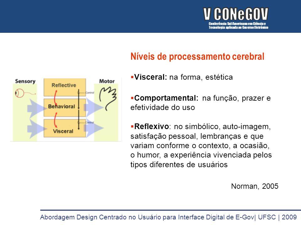 Níveis de processamento cerebral Visceral: na forma, estética Comportamental: na função, prazer e efetividade do uso Reflexivo: no simbólico, auto-ima