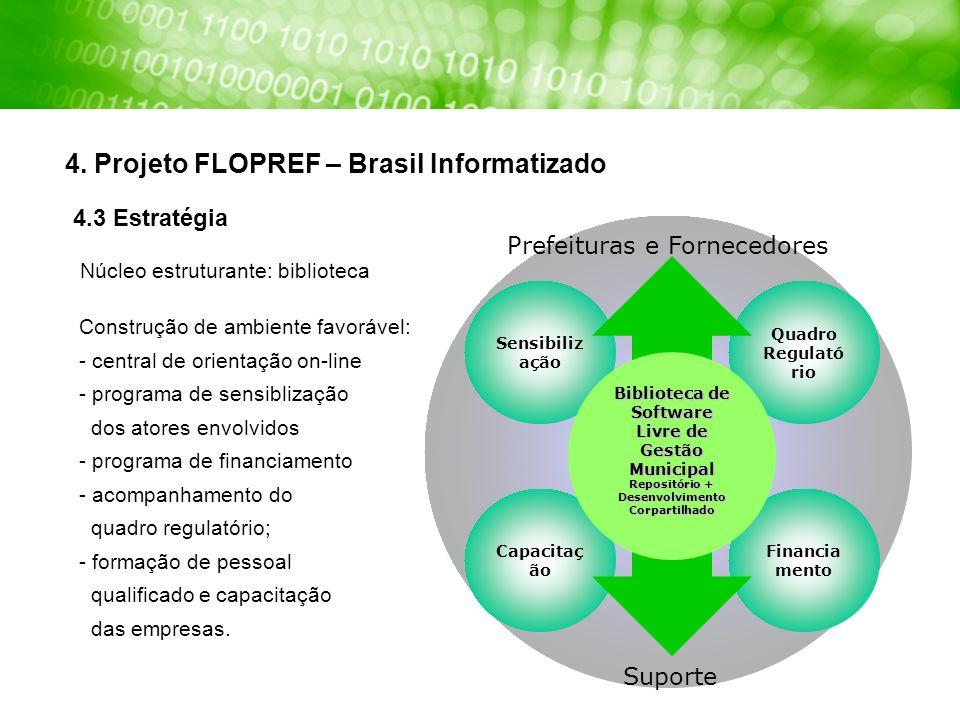 REFERÊNCIAON-LINE Sensibiliz ação Capacitaç ão Quadro Regulató rio Financia mento 4. Projeto FLOPREF – Brasil Informatizado 4.3 Estratégia Biblioteca