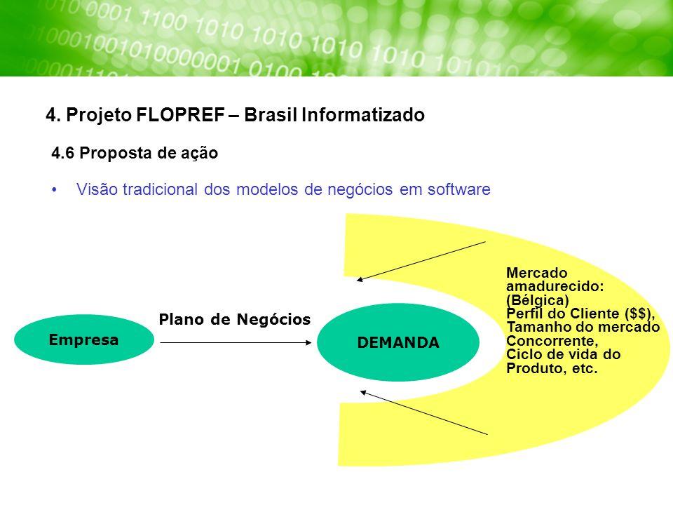 4. Projeto FLOPREF – Brasil Informatizado 4.6 Proposta de ação Visão tradicional dos modelos de negócios em software DEMANDA Empresa Plano de Negócios