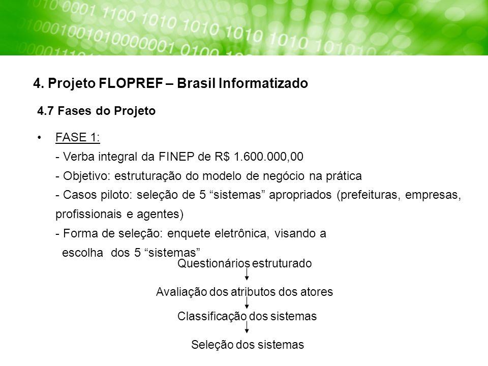 4. Projeto FLOPREF – Brasil Informatizado 4.7 Fases do Projeto FASE 1: - Verba integral da FINEP de R$ 1.600.000,00 - Objetivo: estruturação do modelo