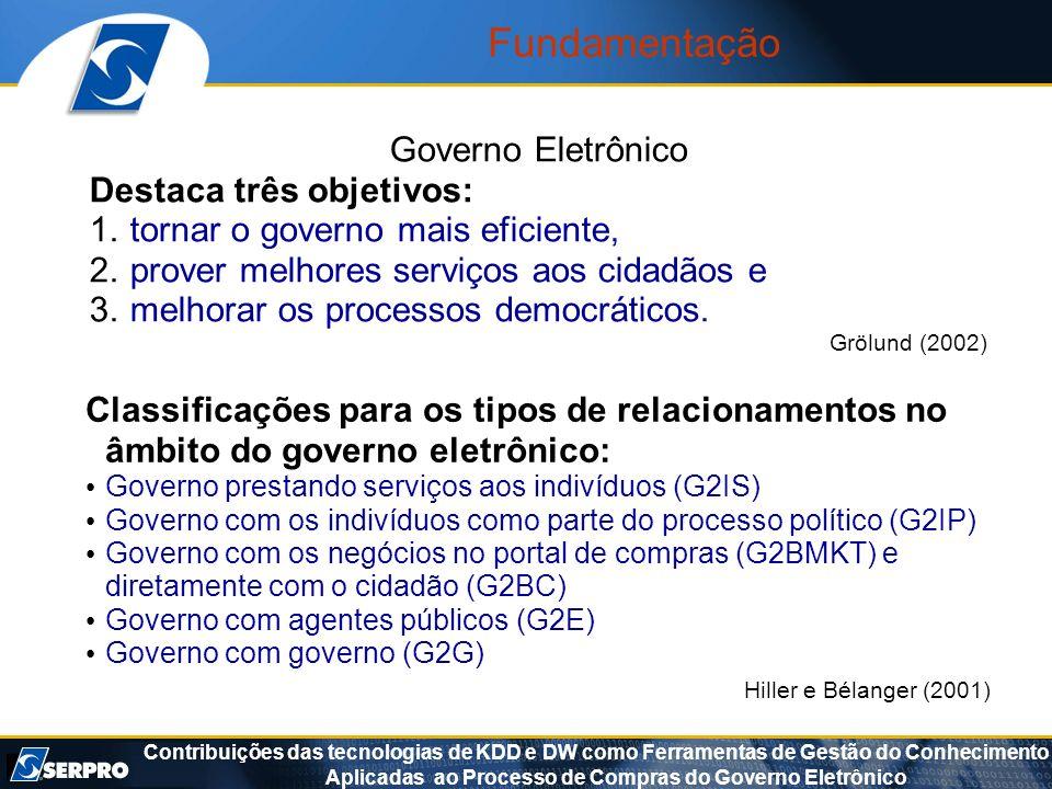 Contribuições das tecnologias de KDD e DW como Ferramentas de Gestão do Conhecimento Aplicadas ao Processo de Compras do Governo Eletrônico Fundamenta