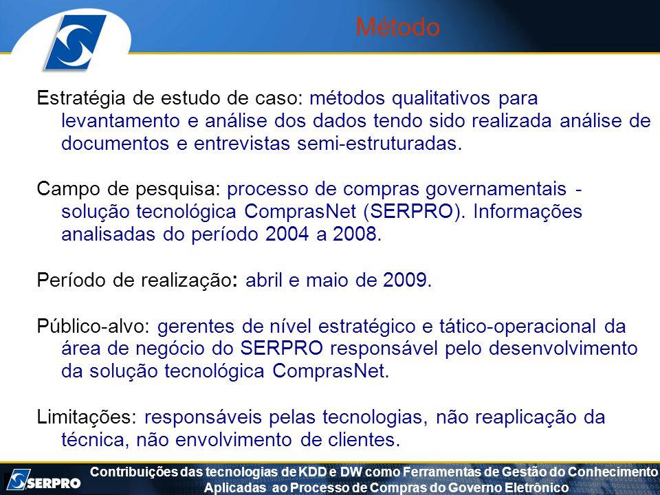 Contribuições das tecnologias de KDD e DW como Ferramentas de Gestão do Conhecimento Aplicadas ao Processo de Compras do Governo Eletrônico Método Est