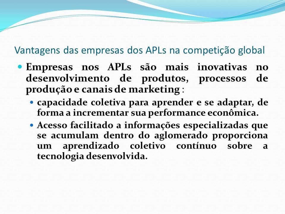 Vantagens das empresas dos APLs na competição global Empresas nos APLs são mais inovativas no desenvolvimento de produtos, processos de produção e canais de marketing : capacidade coletiva para aprender e se adaptar, de forma a incrementar sua performance econômica.