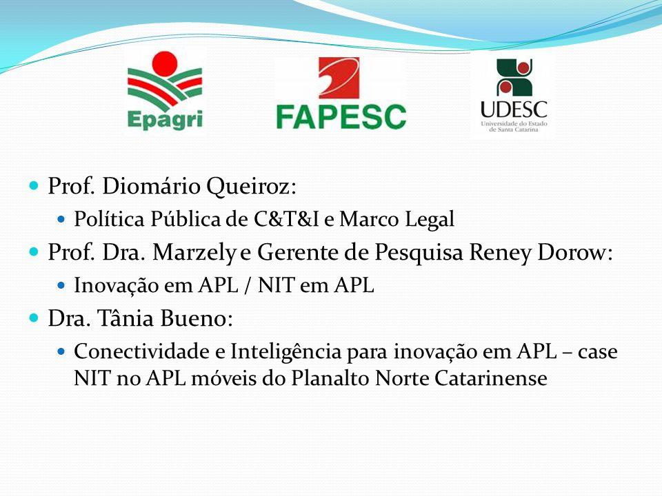 Prof. Dra. Marzely Gorges Farias (UDESC) Espec. Reney Dorow (EPAGRI)
