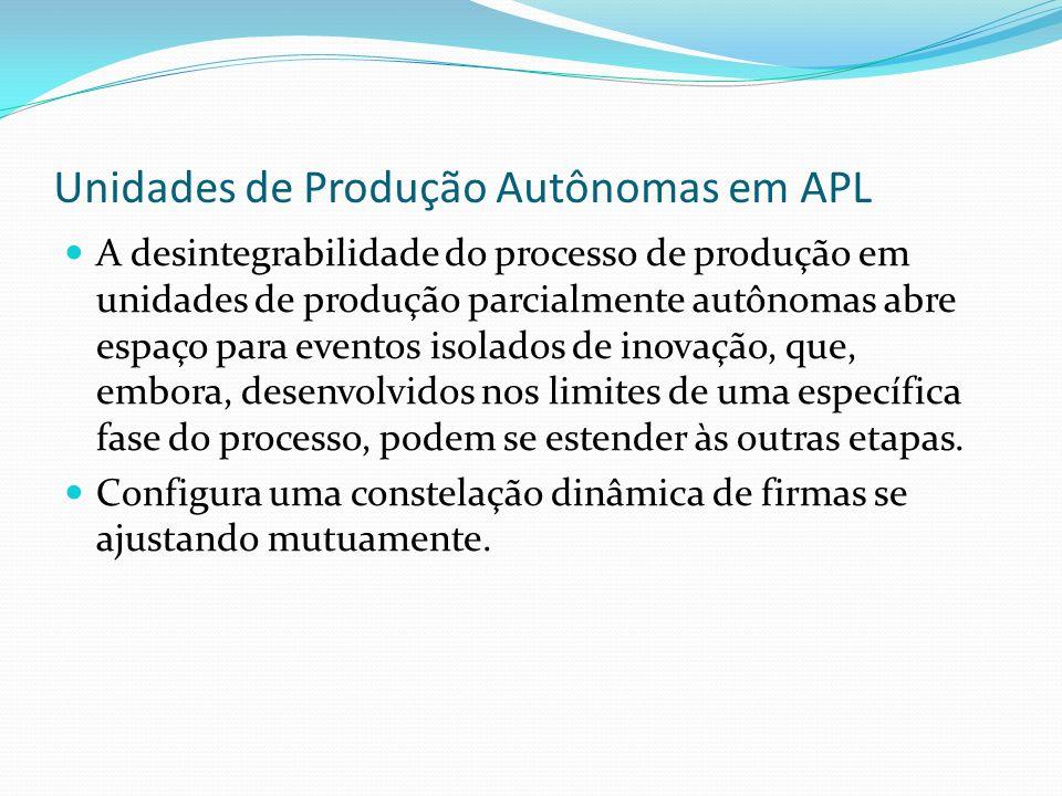 Unidades de Produção Autônomas em APL A desintegrabilidade do processo de produção em unidades de produção parcialmente autônomas abre espaço para eventos isolados de inovação, que, embora, desenvolvidos nos limites de uma específica fase do processo, podem se estender às outras etapas.