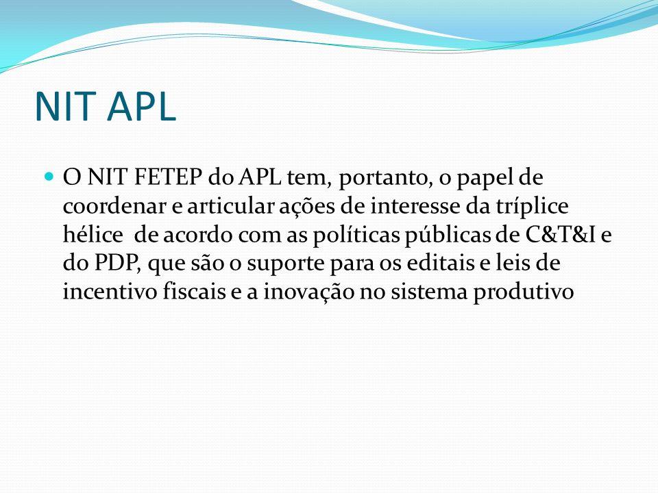 NIT APL O NIT FETEP do APL tem, portanto, o papel de coordenar e articular ações de interesse da tríplice hélice de acordo com as políticas públicas de C&T&I e do PDP, que são o suporte para os editais e leis de incentivo fiscais e a inovação no sistema produtivo