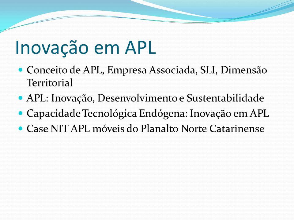 Inovação em APL Conceito de APL, Empresa Associada, SLI, Dimensão Territorial APL: Inovação, Desenvolvimento e Sustentabilidade Capacidade Tecnológica Endógena: Inovação em APL Case NIT APL móveis do Planalto Norte Catarinense
