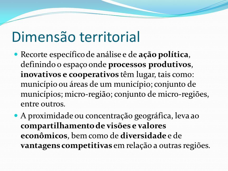 Dimensão territorial Recorte específico de análise e de ação política, definindo o espaço onde processos produtivos, inovativos e cooperativos têm lugar, tais como: município ou áreas de um município; conjunto de municípios; micro-região; conjunto de micro-regiões, entre outros.