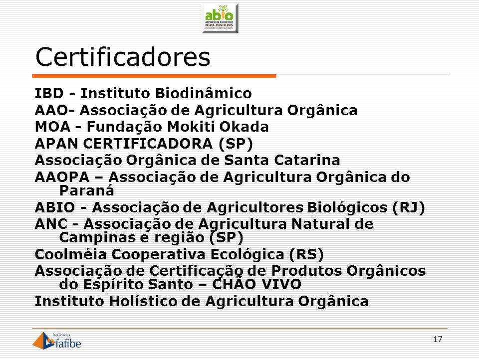 17 Certificadores IBD - Instituto Biodinâmico AAO- Associação de Agricultura Orgânica MOA - Fundação Mokiti Okada APAN CERTIFICADORA (SP) Associação O
