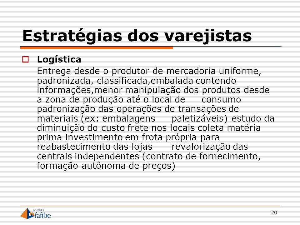 20 Estratégias dos varejistas Logística Entrega desde o produtor de mercadoria uniforme, padronizada, classificada,embalada contendo informações,menor