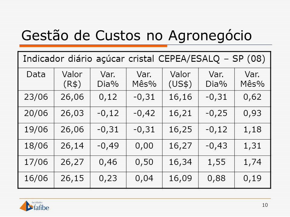 10 Gestão de Custos no Agronegócio Indicador diário açúcar cristal CEPEA/ESALQ – SP (08) DataValor (R$) Var. Dia% Var. Mês% Valor (US$) Var. Dia% Var.