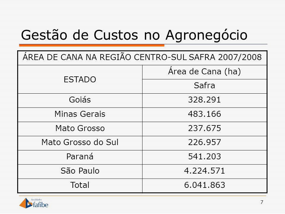 7 Gestão de Custos no Agronegócio ÁREA DE CANA NA REGIÃO CENTRO-SUL SAFRA 2007/2008 ESTADO Área de Cana (ha) Safra Goiás328.291 Minas Gerais483.166 Ma