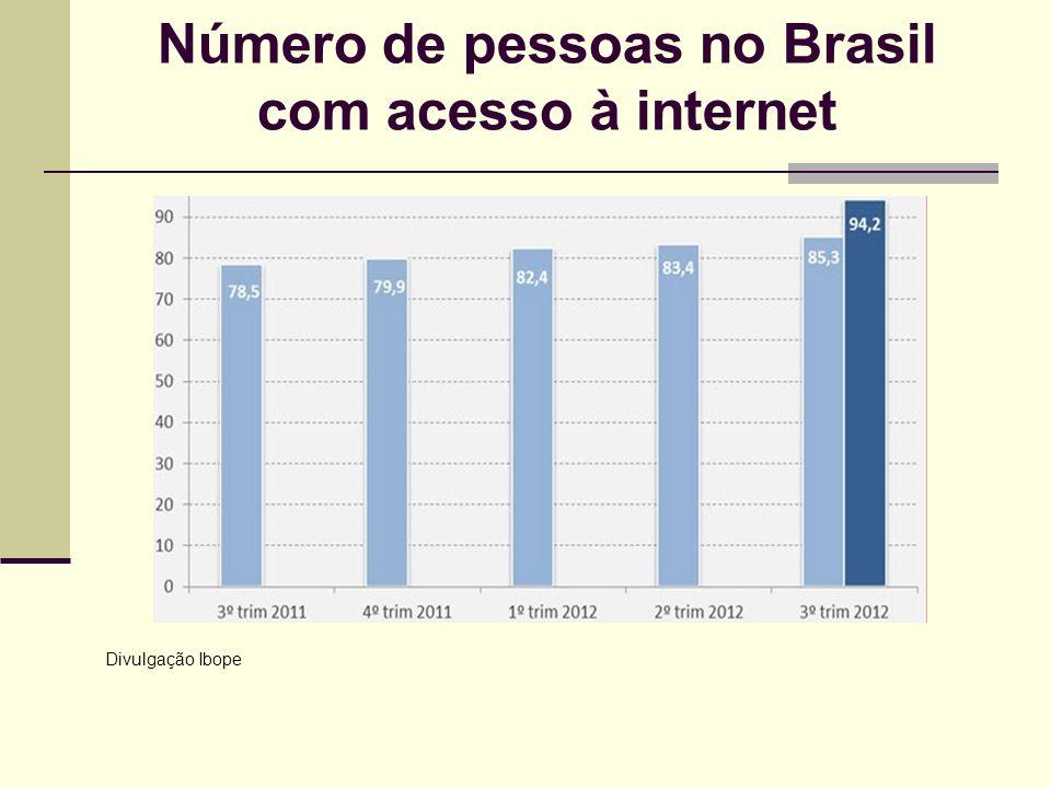 Número de pessoas no Brasil com acesso à internet Divulgação Ibope
