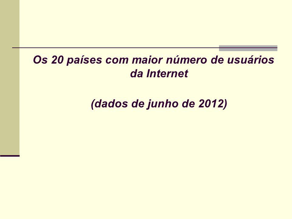 Os 20 países com maior número de usuários da Internet (dados de junho de 2012)