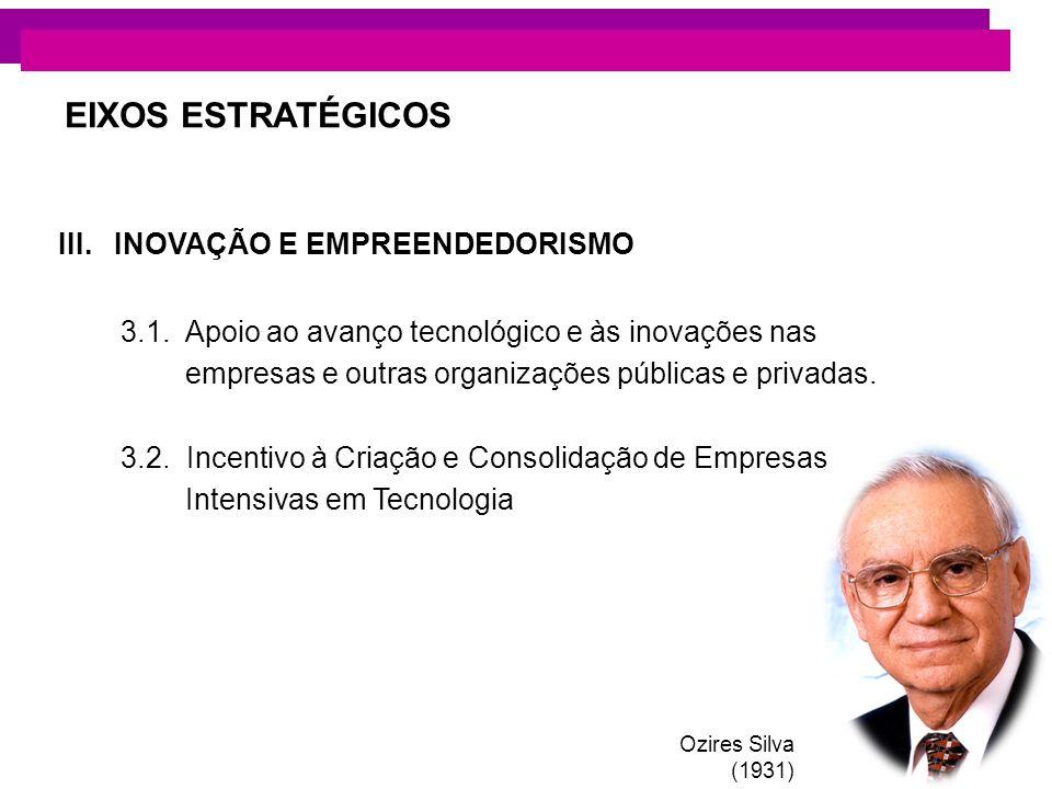 III. INOVAÇÃO E EMPREENDEDORISMO 3.1. Apoio ao avanço tecnológico e às inovações nas empresas e outras organizações públicas e privadas. 3.2. Incentiv