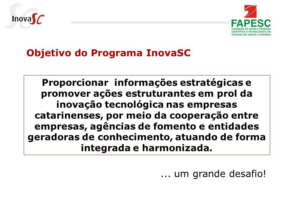Objetivo do Programa InovaSC Proporcionar informações estratégicas e promover ações estruturantes em prol da inovação tecnológica nas empresas catarin