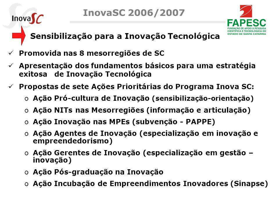 Promovida nas 8 mesorregiões de SC Apresentação dos fundamentos básicos para uma estratégia exitosa de Inovação Tecnológica Propostas de sete Ações Pr