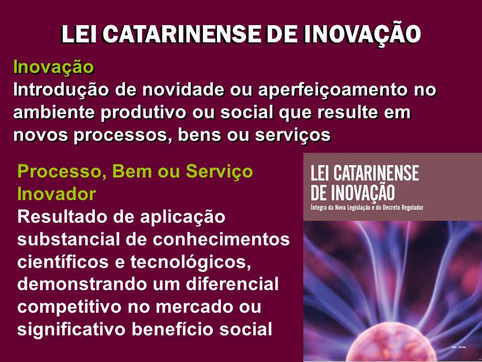 Inovação Introdução de novidade ou aperfeiçoamento no ambiente produtivo ou social que resulte em novos processos, bens ou serviços Inovação Introduçã