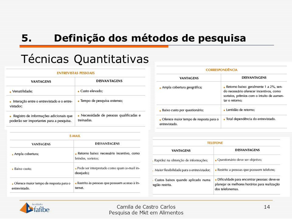 5. Definição dos métodos de pesquisa Camila de Castro Carlos Pesquisa de Mkt em Alimentos 14 Técnicas Quantitativas