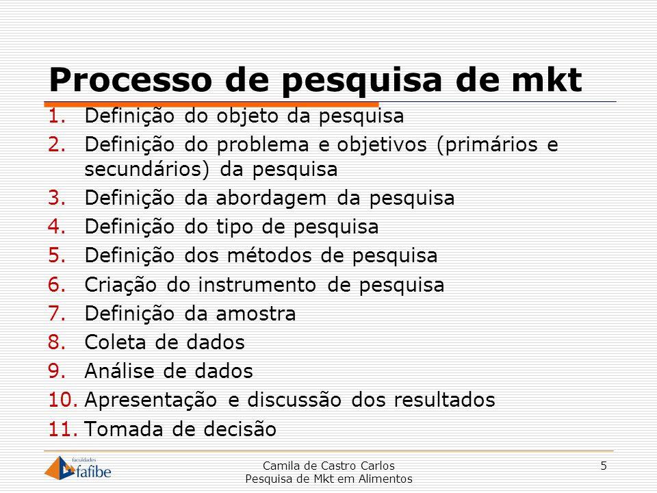 Processo de pesquisa de mkt 1.Definição do objeto da pesquisa 2.Definição do problema e objetivos (primários e secundários) da pesquisa 3.Definição da