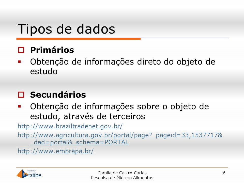 Tipos de dados Primários Obtenção de informações direto do objeto de estudo Secundários Obtenção de informações sobre o objeto de estudo, através de t