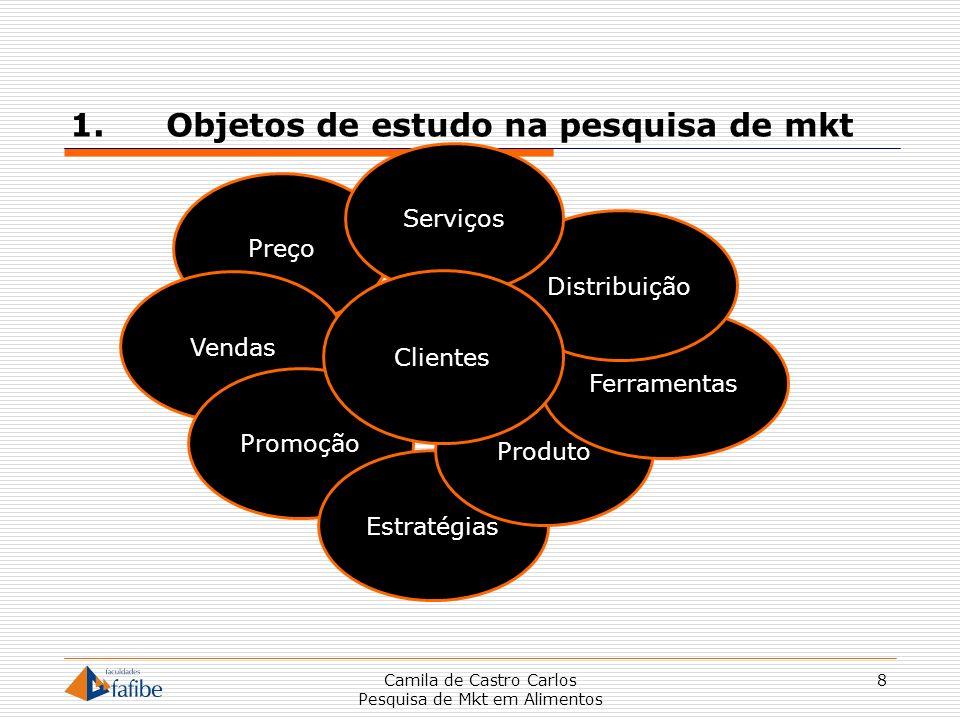 1.Objetos de estudo na pesquisa de mkt 8Camila de Castro Carlos Pesquisa de Mkt em Alimentos Preço Vendas Promoção Estratégias Produto Ferramentas Dis