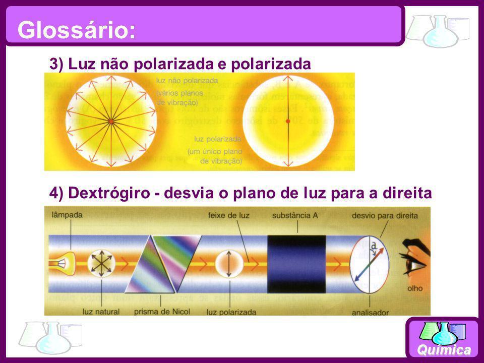 Química Glossário: 3) Luz não polarizada e polarizada 4) Dextrógiro - desvia o plano de luz para a direita