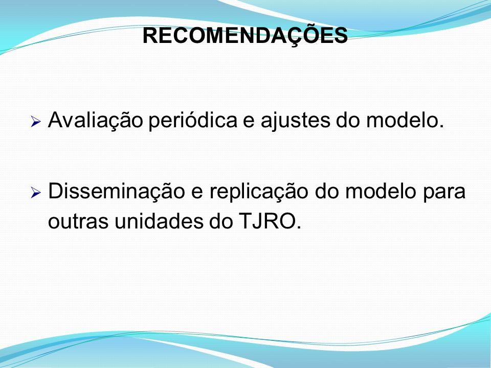RECOMENDAÇÕES Avaliação periódica e ajustes do modelo. Disseminação e replicação do modelo para outras unidades do TJRO.