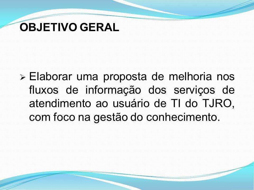 OBJETIVO GERAL Elaborar uma proposta de melhoria nos fluxos de informação dos serviços de atendimento ao usuário de TI do TJRO, com foco na gestão do