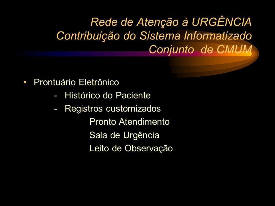 Rede de Atenção à URGÊNCIA Pressupostos Organizacionais Conjunto de CMUM Unidades disponibilizadas para o atendimento resolutivo das urgências médicas