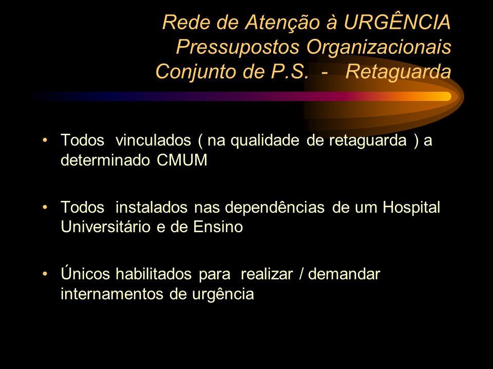 Rede de Atenção à URGÊNCIA Contribuição do Sistema Informatizado Conjunto de CMUM Prontuário Eletrônico - Histórico do Paciente - Registros customizad